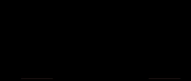 De.Wan 1958 by Chef Wan Logo
